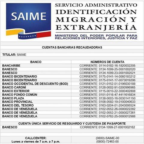 Servicio De Citas 96516