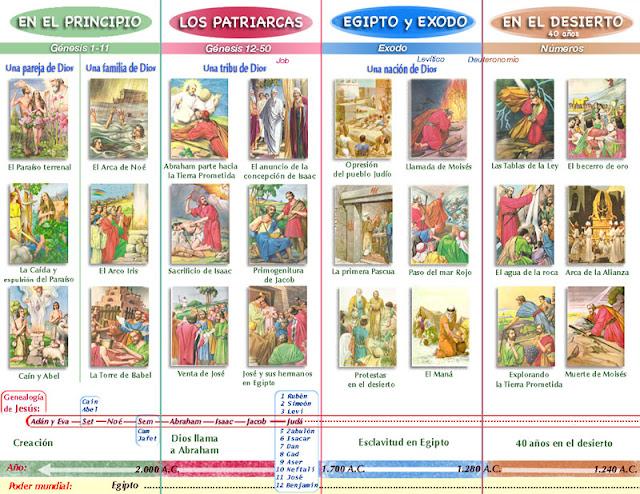 Solteros Y Catolicos 84985