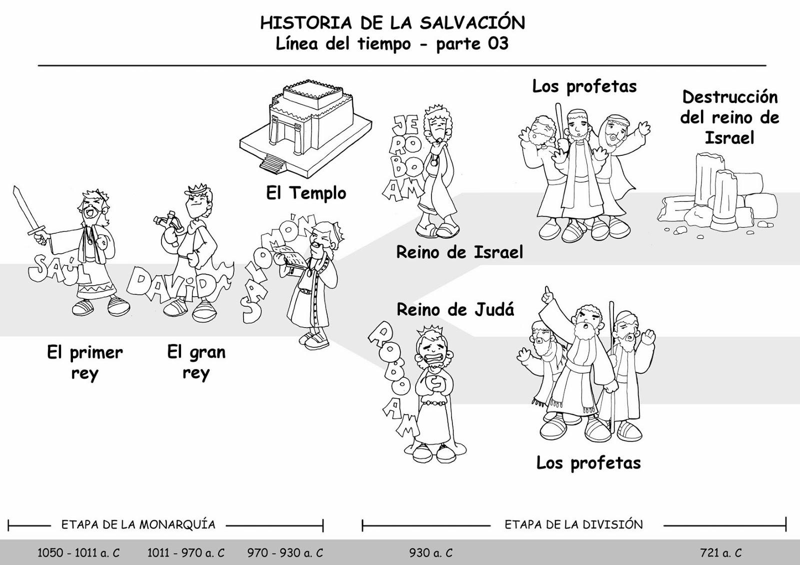 Conocer El Amor 182201